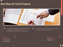Next Steps For Event Proposal Customer Ppt Powerpoint Presentation File Format