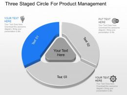 nf Three Staged Circle For Product Management Powerpoint Temptate