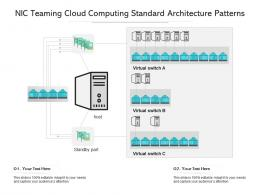 NIC Teaming Cloud Computing Standard Architecture Patterns Ppt Powerpoint Slide