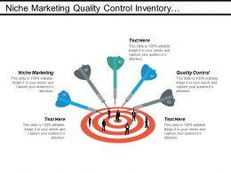 Niche Marketing Quality Control Inventory Management Communication Channels Cpb