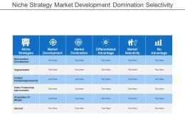 Niche Strategy Market Development Domination Selectivity