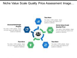 Niche Value Scale Quality Price Assessment Image Project