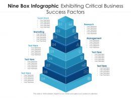 Nine Box Infographic Exhibiting Critical Business Success Factors