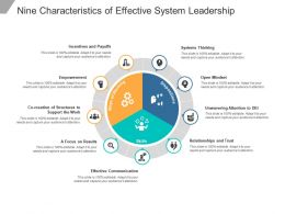 Nine Characteristics Of Effective System Leadership