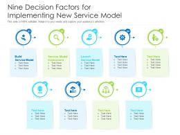 Nine Decision Factors For Implementing New Service Model