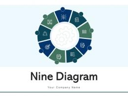 Nine Diagram Management Process Research Entrepreneurs Marketing Strategy
