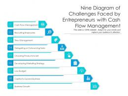 Nine Diagram Of Challenges Faced By Entrepreneurs With Cash Flow Management