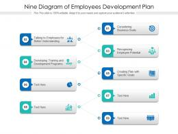 Nine Diagram Of Employees Development Plan