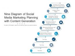 Nine Diagram Of Social Media Marketing Planning With Content Generation