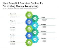 Nine Essential Decision Factors For Preventing Money Laundering