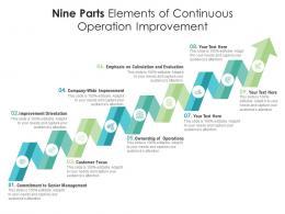 Nine Parts Elements Of Continuous Operation Improvement