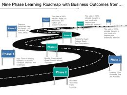nine_phase_learning_roadmap_with_business_outcomes_from_learning_Slide01