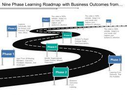 8943117 Style Essentials 1 Roadmap 9 Piece Powerpoint Presentation Diagram Infographic Slide