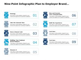 Nine Point Infographic Plan To Employer Brand Management