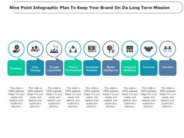Nine Point Infographic Plan To Keep Your Brand On Its Long Term Mission