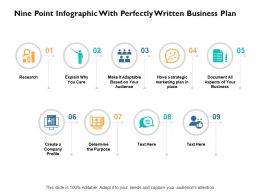 Nine Point Infographic With Perfectly Written Business Plan