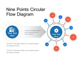 Nine Points Circular Flow Diagram