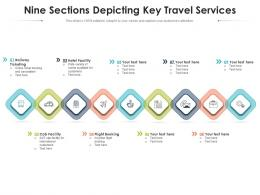 Nine Sections Depicting Key Travel Services