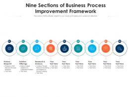 Nine Sections Of Business Process Improvement Framework