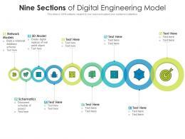 Nine Sections Of Digital Engineering Model