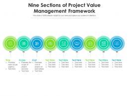 Nine Sections Of Project Value Management Framework