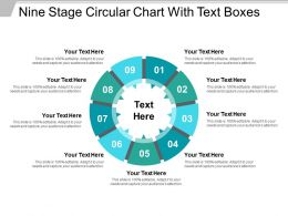 Nine Stage Circular Chart With Text Boxes