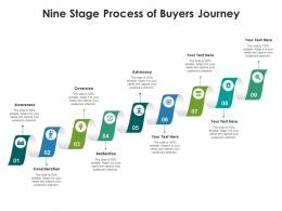 Nine Stage Process Of Buyers Journey