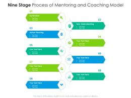 Nine Stage Process Of Mentoring And Coaching Model