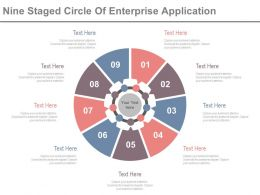 Nine Staged Circle Of Enterprise Application Powerpoint Slides