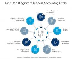 Nine Step Diagram Of Business Accounting Cycle
