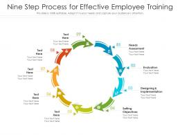 Nine Step Process For Effective Employee Training