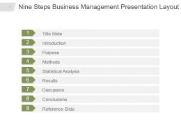 Nine Steps Business Management Presentation Layout Ppt Slide