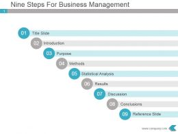 Nine Steps For Business Management Powerpoint Design