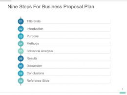 Nine Steps For Business Proposal Plan Presentation Design