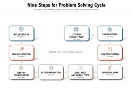 Nine Steps For Problem Solving Cycle