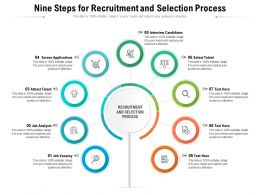Nine Steps For Recruitment And Selection Process