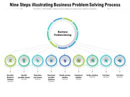 Nine Steps Illustrating Business Problem Solving Process
