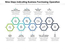 Nine Steps Indicating Business Purchasing Operation