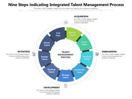 Nine Steps Indicating Integrated Talent Management Process