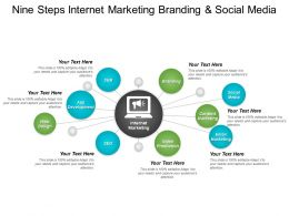 Nine Steps Internet Marketing Branding And Social Media