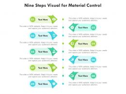 Nine Steps Visual For Material Control Infographic Template