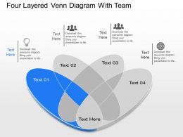Nk Four Layered Venn Diagram With Team Powerpoint Template