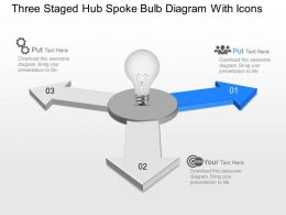 Nm Three Staged Hub Spoke Bulb Diagram With Icons Powerpoint Template Slide