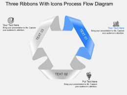 nn Three Ribbons With Icons Process Flow Diagram Powerpoint Template