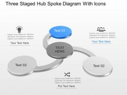 Nn Three Staged Hub Spoke Diagram With Icons Powerpoint Template Slide