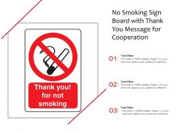 No Smoking Sign Board With Thank You Message For Cooperation
