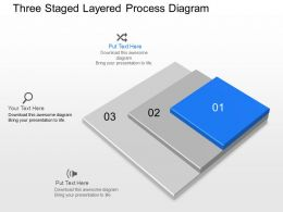 No Three Staged Layered Process Diagram Powerpoint Template Slide