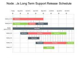 Node Js Long Term Support Release Schedule Powerpoint Themes