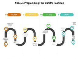 Node Js Programming Four Quarter Roadmap