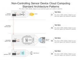 Non Controlling Sensor Device Cloud Computing Standard Architecture Patterns Ppt Powerpoint Slide